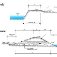 hochwasserschutz-005